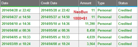 neobux coins proof